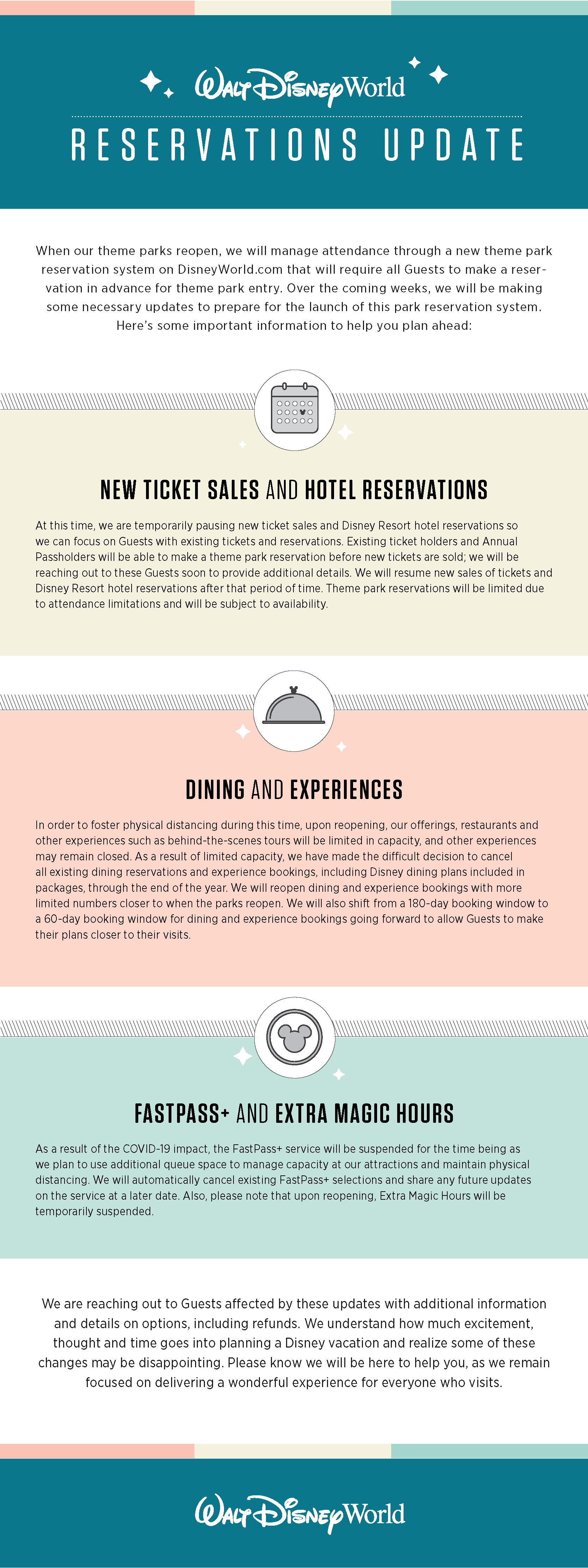 Walt Disney World Reservations Update Graphic